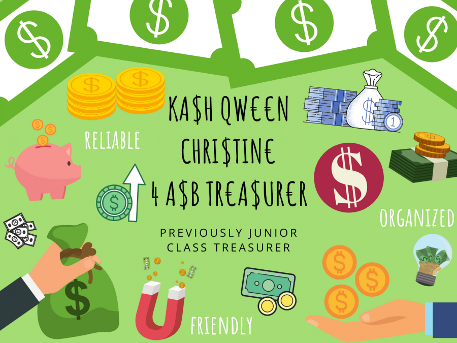 Treasurer+-+Christine+Youn