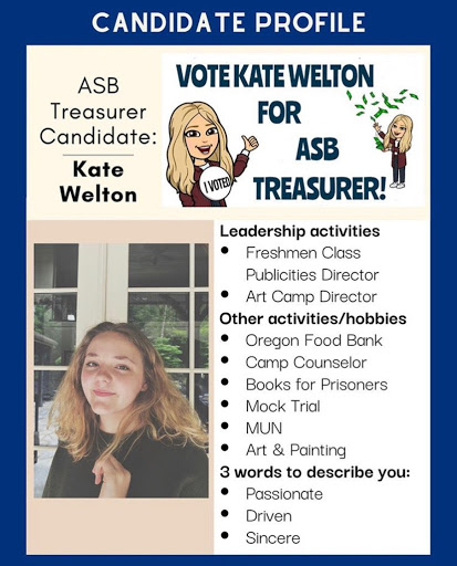Treasurer - Kate Welton